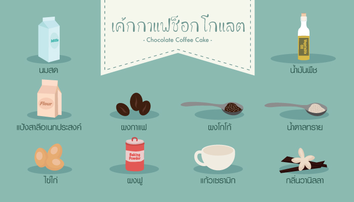 Chocolate Coffee Cake ingredients
