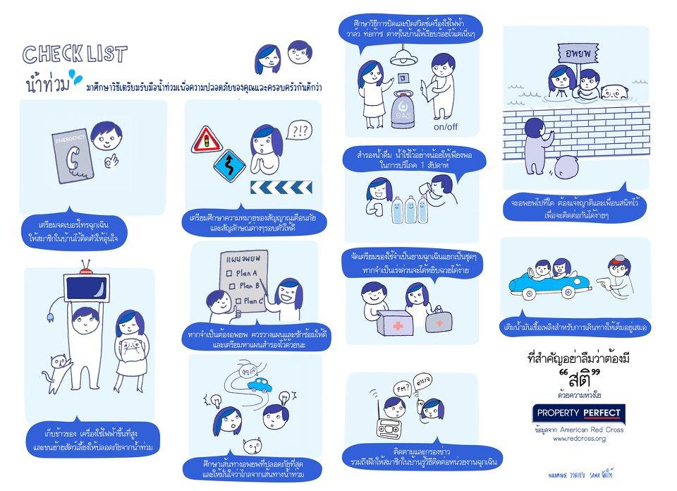 มาศึกษาวิธีเตรียมรับมือน้ำท่วมเพื่อความปลอดภัยของคุณและครอบครัวกันดีกว่า