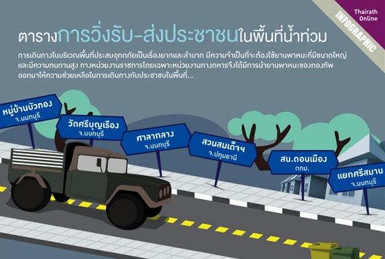 ตารางเส้นทางและเวลา การวิ่งรับ-ส่งประชาชน ในพื้นที่น้ำท่วม