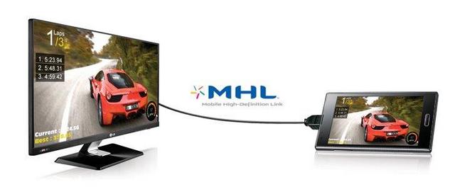 MHL เทคโนโลยีการเชื่อมต่อที่จะเข้ามาแทน HDMI