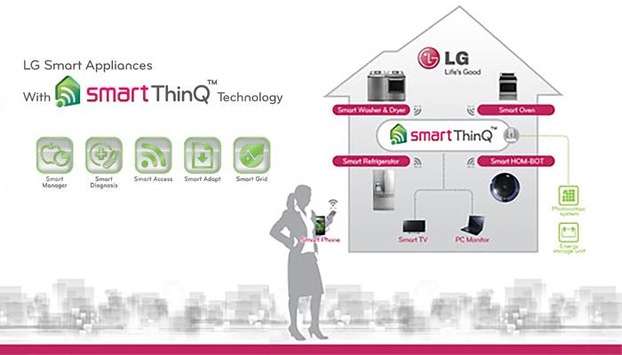 วิธีการสมัคร SmartThinQ สำหรับแอร์รุ่นใหม่ล่าสุดในสมาร์ทโฟน Android