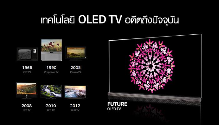 วิวัฒนาการ OLED TV