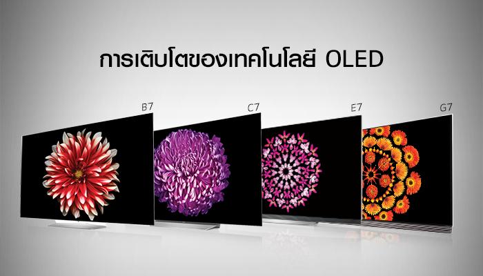 เทคโนโลยี OLED