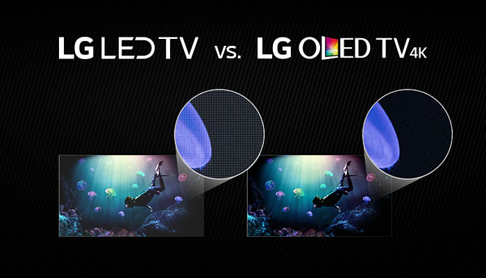 OLED TV และ LED TV