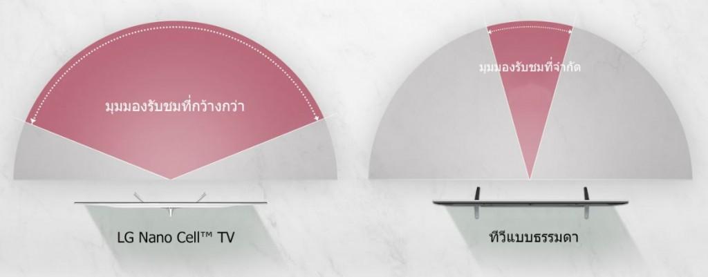 tv_nanocell_2